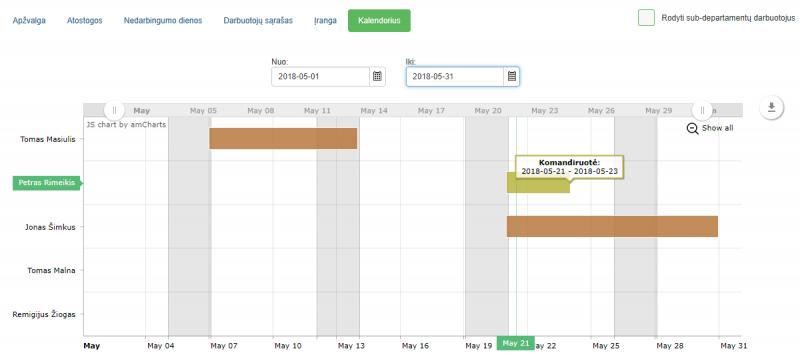 Nebuvimo darbe kalendorius